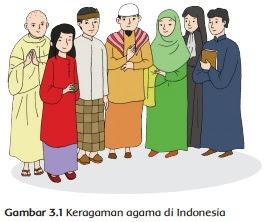 Keragaman agama di Indonesia www.simplenews.me
