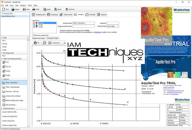 Schlumberger Aquifer Test Pro