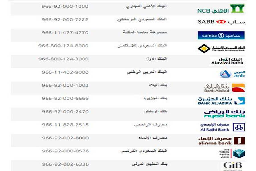 أسماء البنوك التى تبيع اكتتاب أرامكو .. عناوين المصارف ...