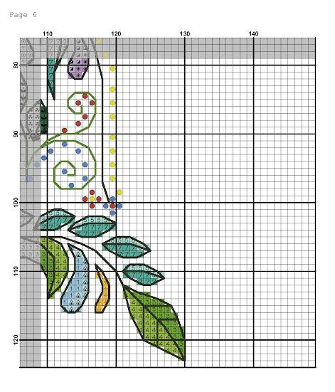 Farfalla colorata a punto croce-schema free