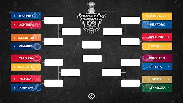 NHL Playoffs 2021 - Segunda Ronda