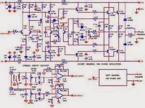 Disarankan supaya Anda meletakkan penguat ekstra Anda jauh dari radio serta gadget yang lain yang membuahkan listrik lantaran panas yang dihasilkan oleh amplifier mobil dapat mengakibatkan rusaknya pada beberapa barang elektronik
