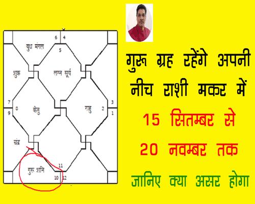 2021 september mai guru ka rashi parivaratn aur bhavishyawani