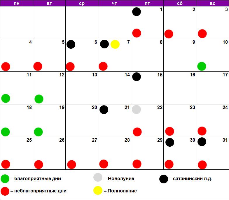 Лунный календарь чистки лица май 2020