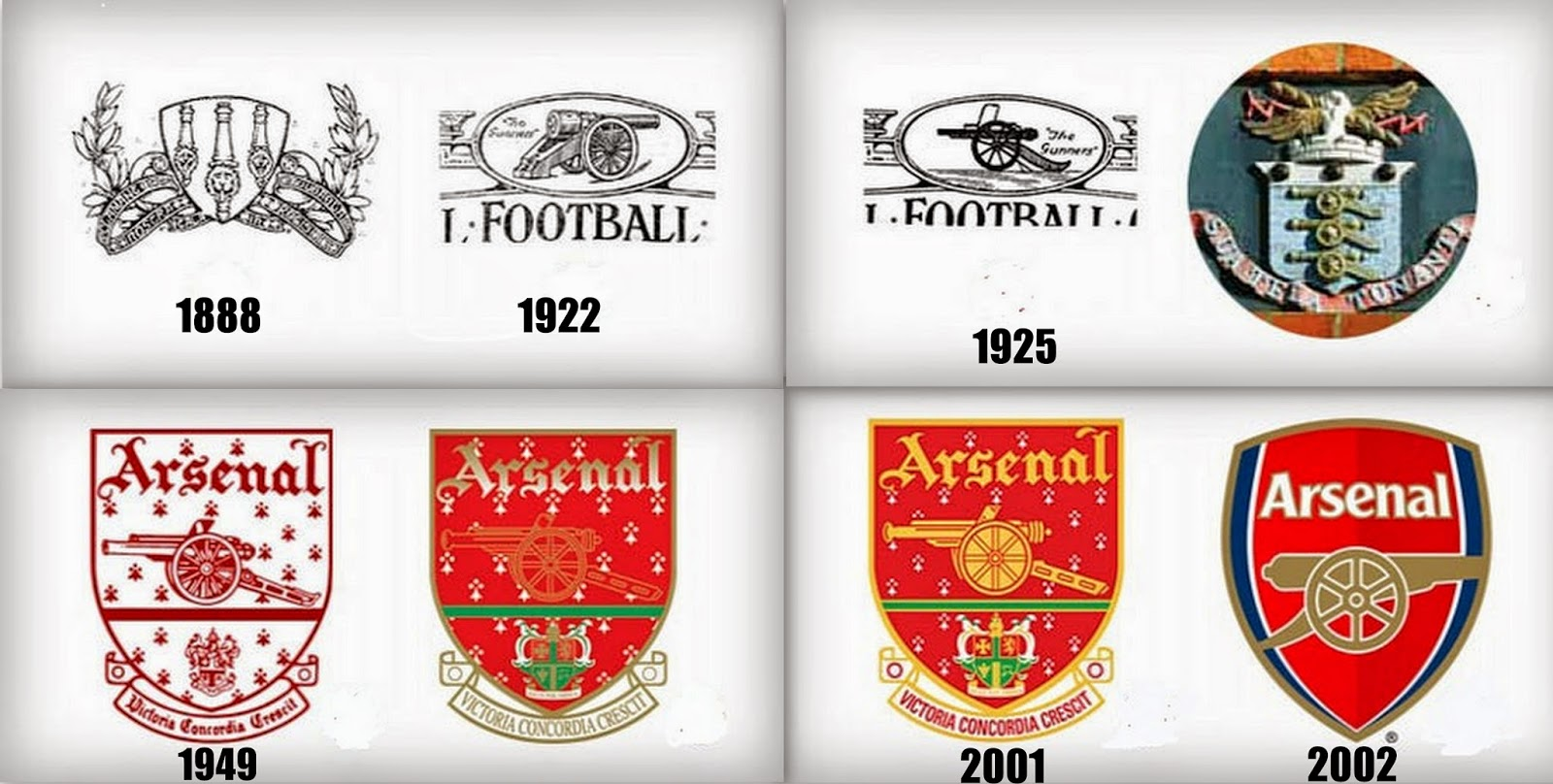The Evolution Of European Club Crests Gallery Footy Fair