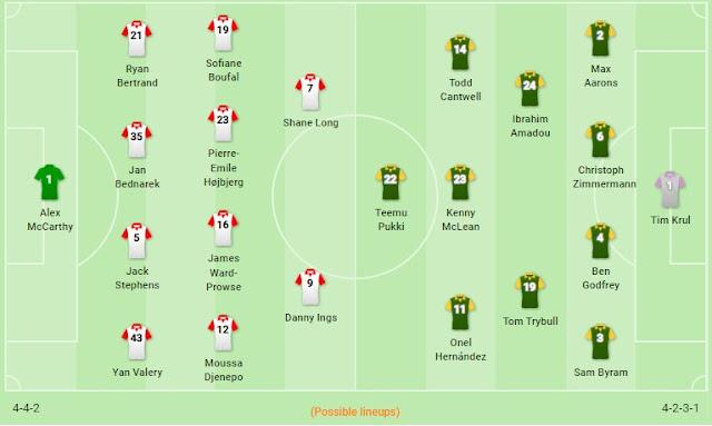 Prediksi Southampton vs Norwich City — 5 Desember 2019