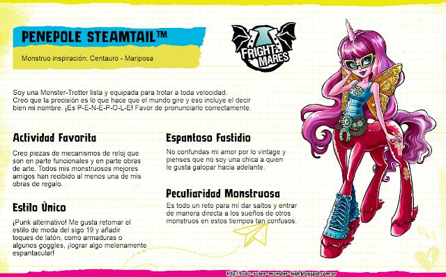 Todo sobre Monster High: Biografías