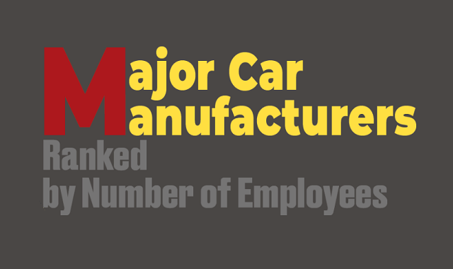 Major Car Manufacturers Ranked by Number of Employees