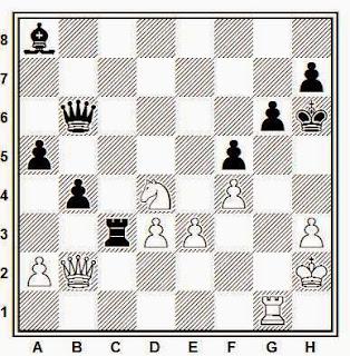 Posición de la partida de ajedrez Akopjan - Kruppa (Minsk, 1990)
