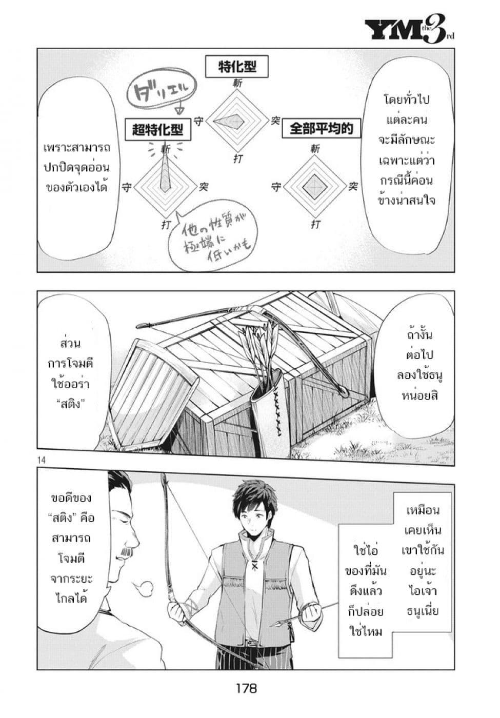 อ่านการ์ตูน Kaiko sareta Ankoku Heishi (30-dai) no Slow na Second ตอนที่ 3 หน้าที่ 13