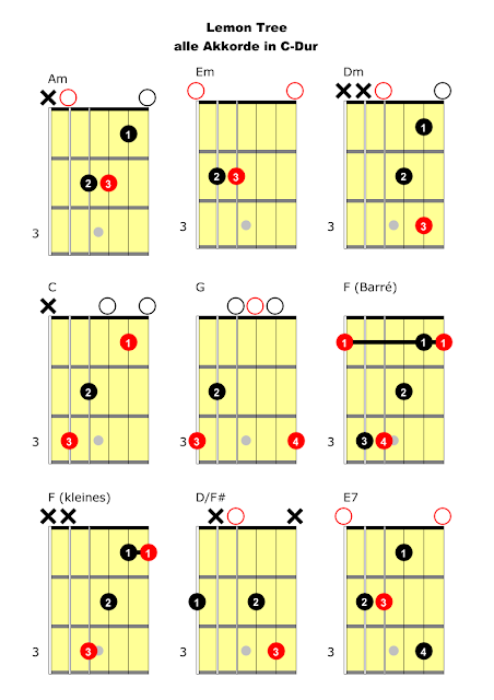 Lemon Tree Akkorde Gitarrenunterricht