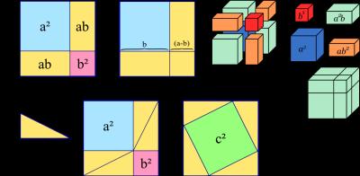 algebra - geometría