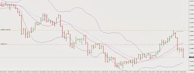 Strategie di Trading Intraday sul Cambio Sterlina Dollaro [GBP/USD] 8