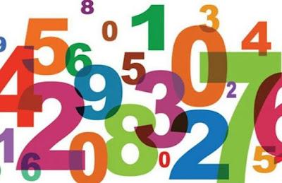 Arti Angka Atau Nomor Dalam Kategori Survei Kepribadian