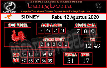 Prediksi Bangbona Sydney Rabu 12 Agustus 2020</strong