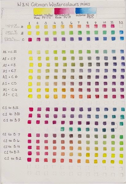 Three colour chart with Cotman Watercolours ©2014 Polly o'Leary