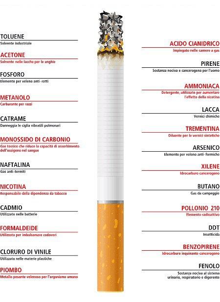 sostanze tossiche fumo sigaretta