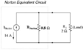 Teorema Norton