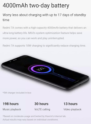 Xiaomi Redmi 7A Complete Review.