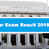 NOVEMBER 2019 BAR EXAMINATION RESULT: A-G PASSERS