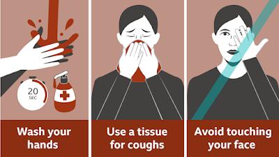 Prevent Corona Virus - Wash your Hands.