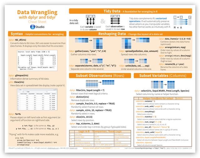 R merge dataframes cheat sheet