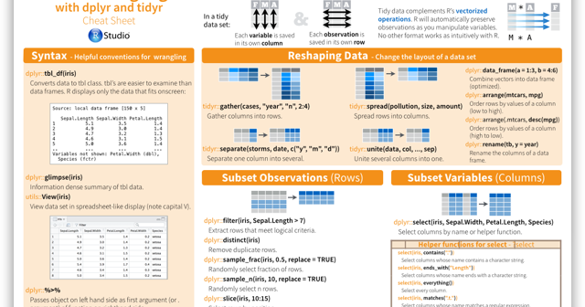 r cheat sheets