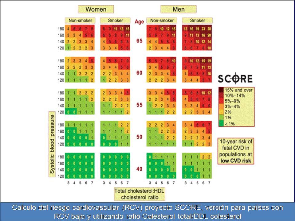 dietas para pacientes de acido urico para combatir la gota almejas acido urico