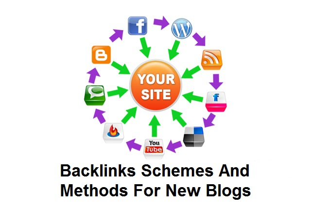 Backlinks Schemes And Methods For New Blogs