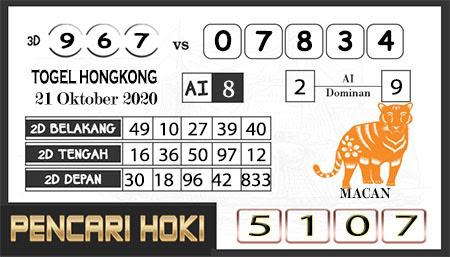 Prediksi Pencari Hoki Group Hk Rabu 21 Oktober 2020