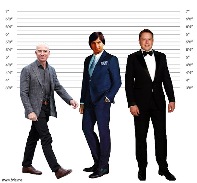 Steve Jobs height comparison with Jeff Bezos and Elon Musk