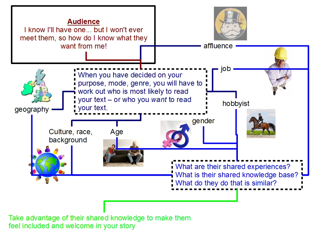 descriptive essay topics contoh cover letter bahasa melayu doc descriptive essay prompts image 1