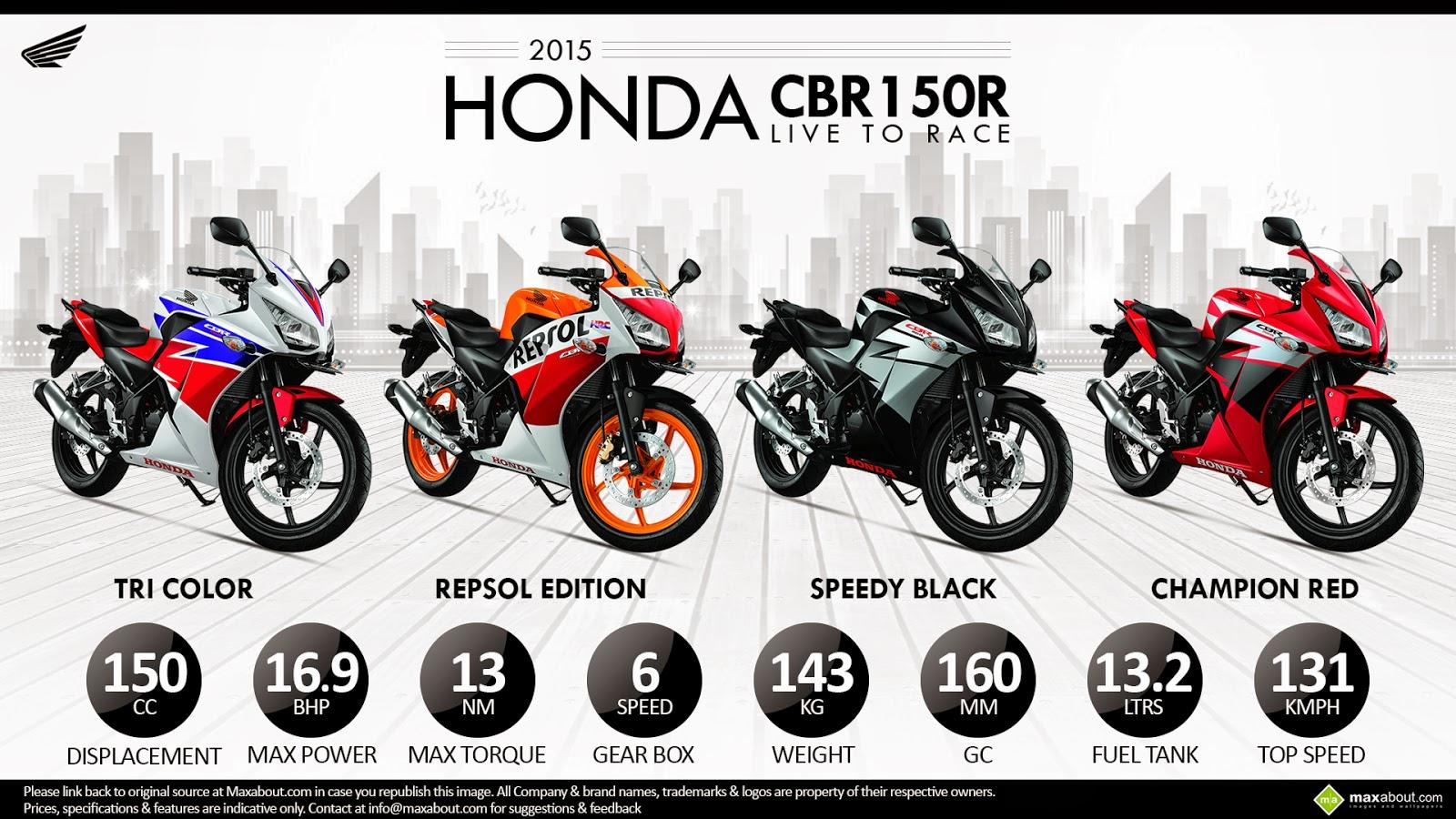 Super Bike Dreamers Honda Cbr150r 2015