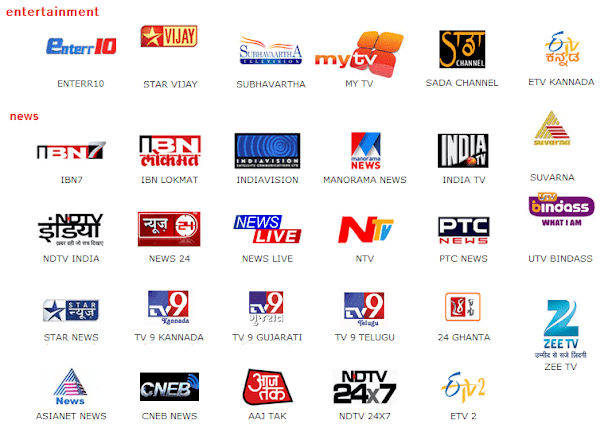 List Of Airtel Dth 285 Channel List