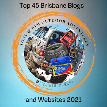Blogs 2021