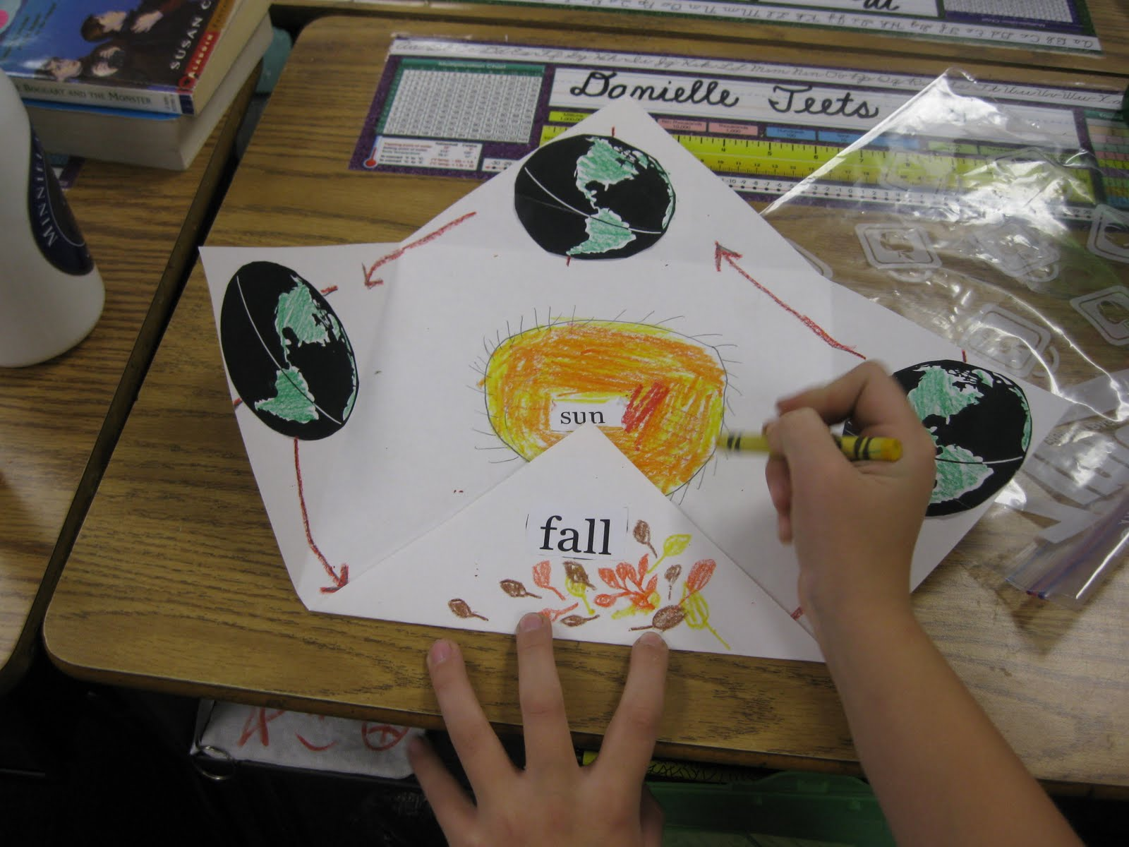 Third Grade Thinkers Science Earth Cycles