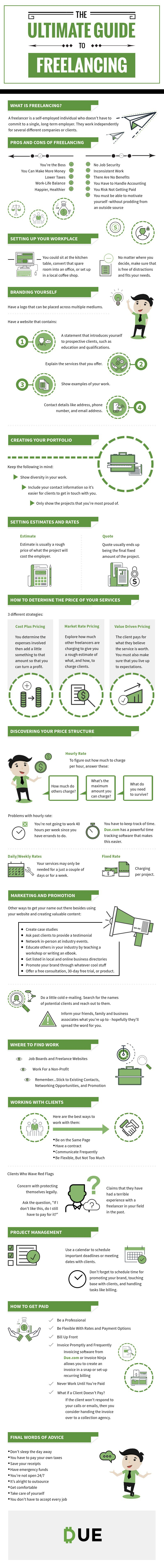The Ultimate Guide to Freelancing - #infographic