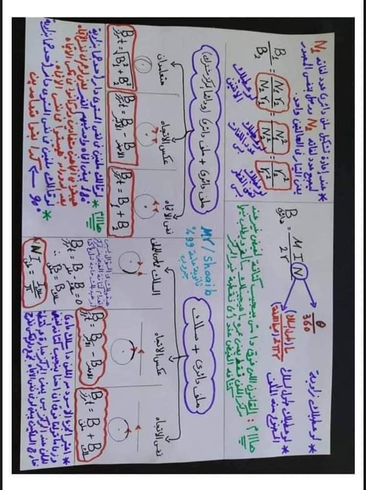 جميع أفكار مسائل الفصل الأول في الفيزياء للثانوية العامة - مهمة جداً 9