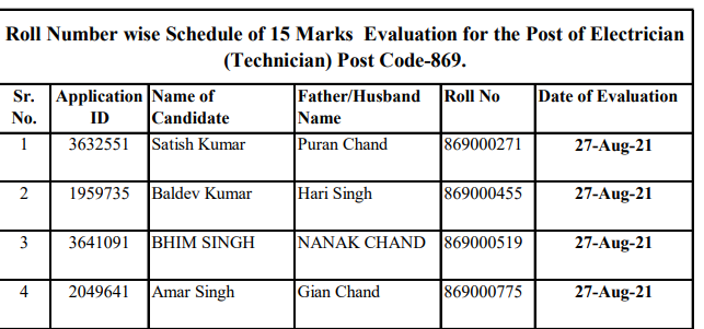 HPSSC  Electrician (Technician) Post Code-869 Roll Number wise  Evaluation Schedule 2021