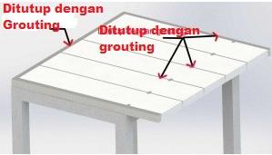 overstek baja ringan bagaimana aplikasi pada panel lantai terpasang jual