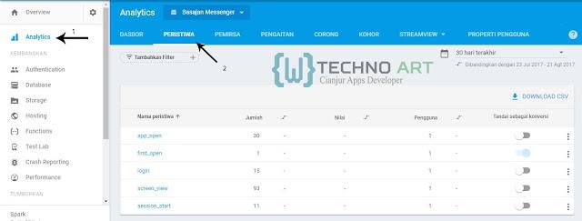 WildanTechnoArt-Firebase Analitycs dan Log Events Example2