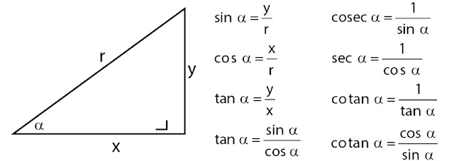 Rumus Identitas Trigonometri Beserta Contoh Soalnya Rumus Identitas Trigonometri Beserta Contoh Soalnya