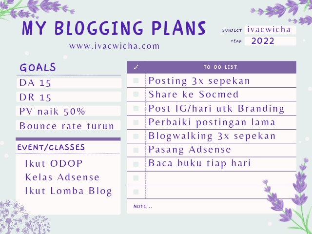 goals blogging