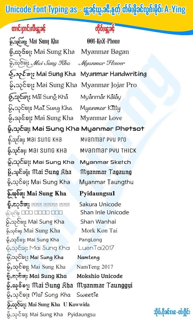 ၾွၼ်ႉယူႇၼီႇၶူတ်ႉ တႅမ်ႈမိူၼ်လွၵ်းမိုဝ်း A-Ying  Unicode Font Typing as A-Ying