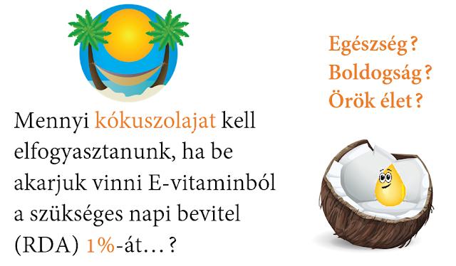 Mennyi kókuszolajat kell elfogyasztanunk, ha be akarjuk vinni E-vitaminból a szükséges napi bevitel (RDA) 1%-át?