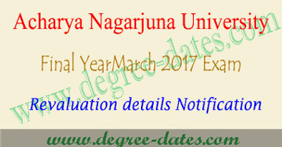ANU degree 3rd year March 2017 exam revaluation fee dates & results details
