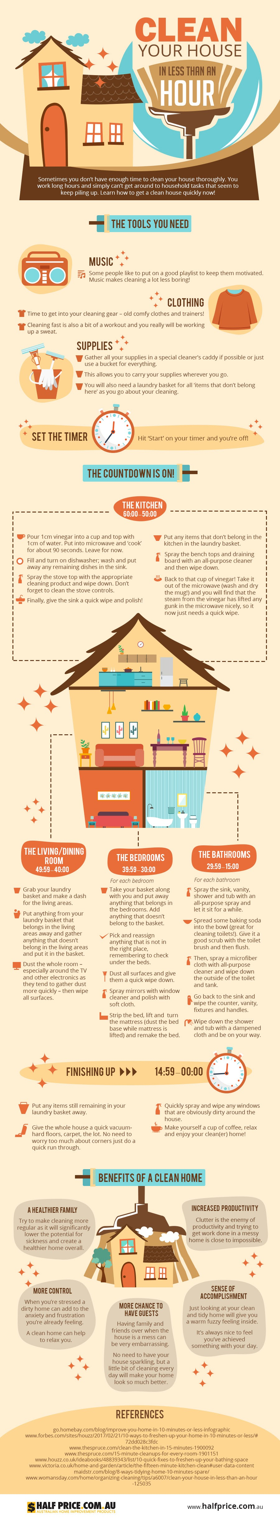 Cleaning Your Home in Less Than an Hour #infographic