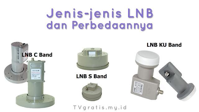 Jenis-jenis LNB dan Perbedaannya