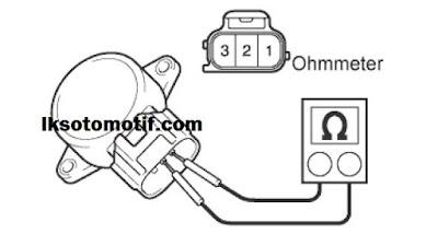 memeriksa kerusakan throtle position sensor mobil Cara Mengetahui Kerusakan Throtle Postion Sensor ( TPS )