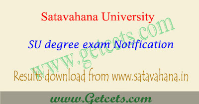 Satavahana university degree 3rd sem results 2020 Manabadi